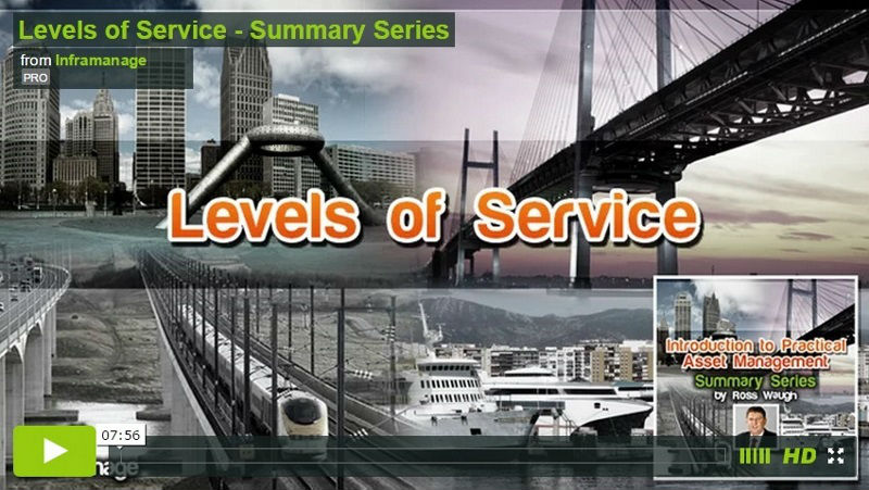 levels of service inframanage